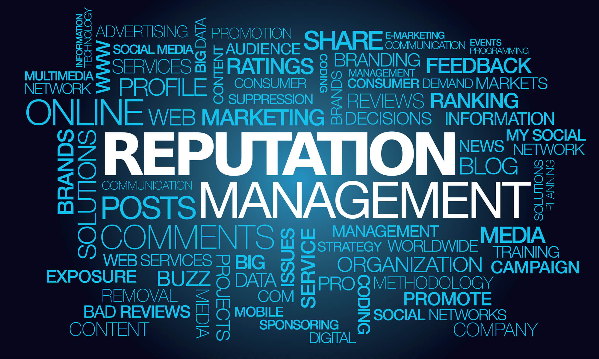 Learn how your brand can benefit from reputation management services today.